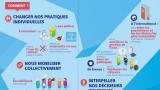 Exposition«Eau et Climat: il est urgent d'agir!»